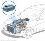 Как слить антифриз из системы охлаждения – Как слить антифриз из системы охлаждения? — Авто и транспорт