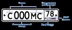 Чувашия регион номер – Автомобильные номера регионов России. Цифровые коды регионов РФ.